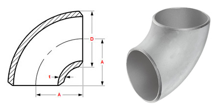 ASME B16.5 Short Radius 90 Degree Elbow Dimensions