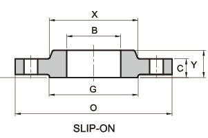 ASME B16.5 Class 900 Slip On Flanges Dimensions