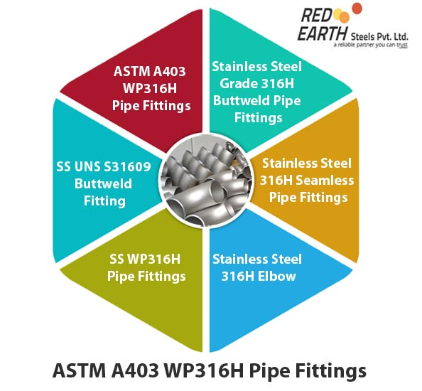 ASTM A403 WP316H Buttweld Pipe Fittings