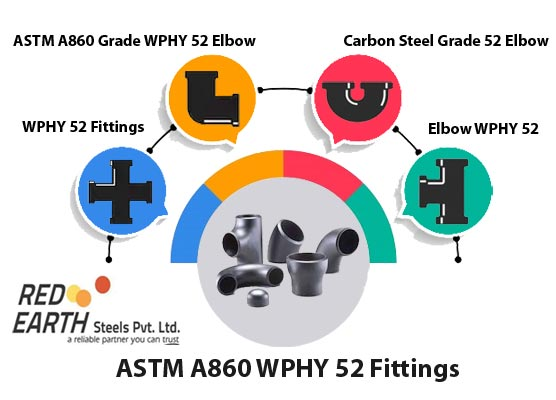 ASTM A860 WPHY 52 Fittings