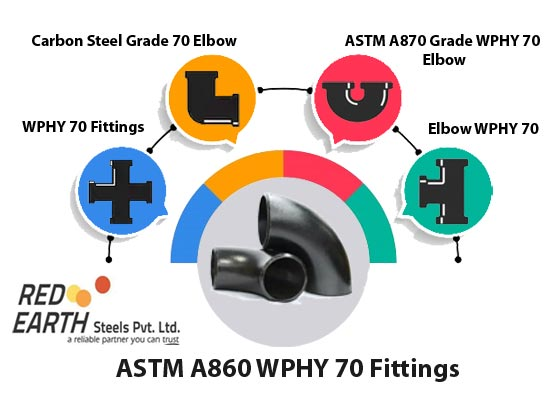 ASTM A860 WPHY 70 Fittings