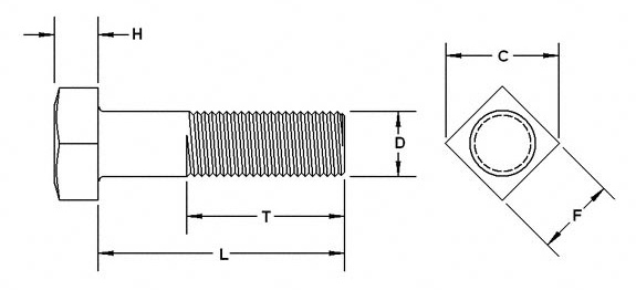 ANSI/ASTM A307 / A563 Square Head Bolts