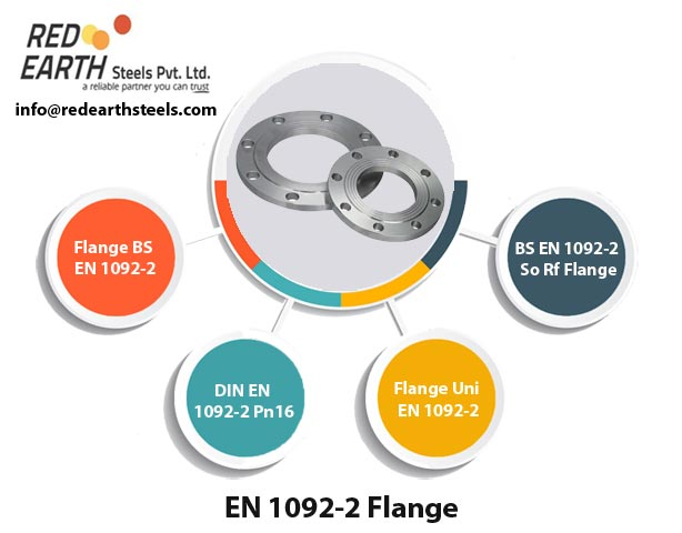 EN 1092-2 Flange Manufacturers In India