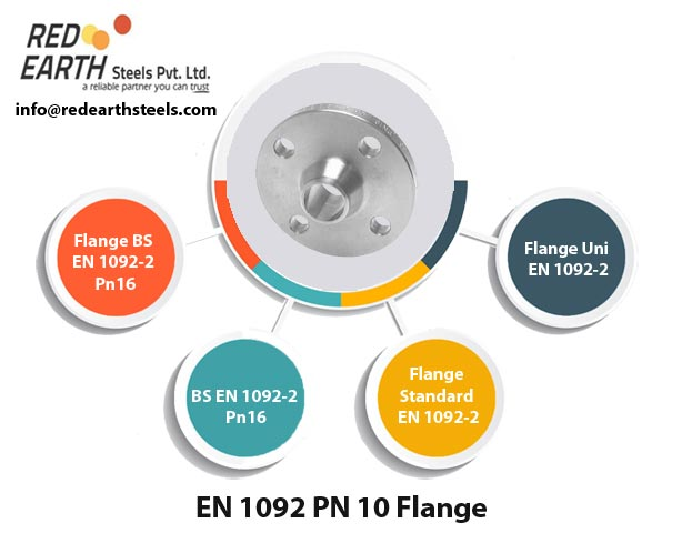 EN 1092 PN 10 Flange Manufacturers In India