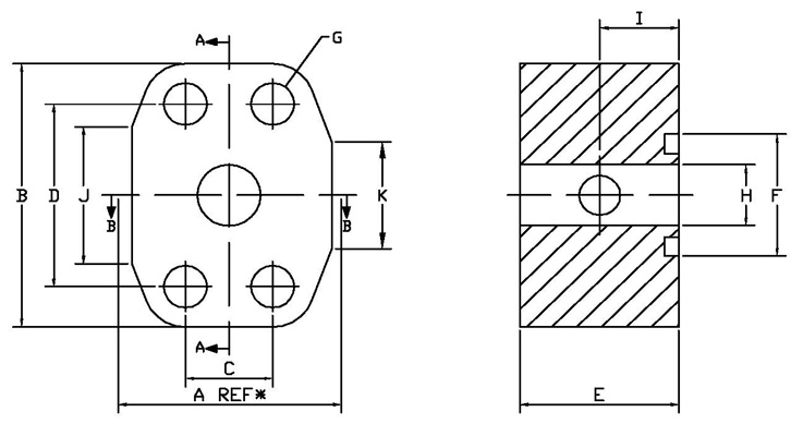 Hydraulic SAE Flanges Dimensions