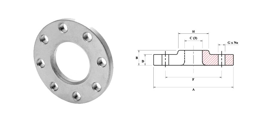 Lap Joint Flanges Dimensions