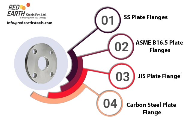 Plate Flange Manufacturers