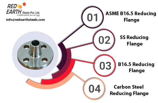 ASME B16.5 Reducing Flange
